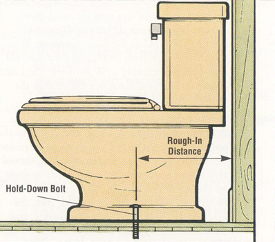 3 - DIY Toilet Replacement Part 1: Removing Your Old Toilet